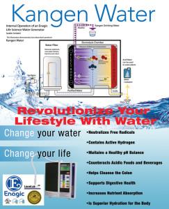 Kangen Ionized Water
